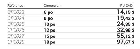Clés à molette chromées tableau de données
