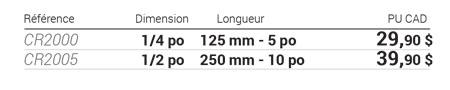 Cliquets 1/4 et 1/2 po tableau de données