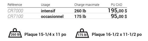 Diables pliables pour CROM-BOX tableau de données