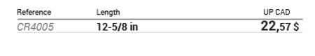 Ball pein hammer data table