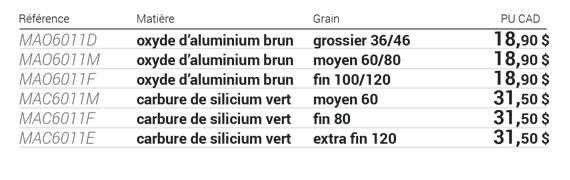 Meules d'atelier type 1 6x1x1 tableau de données