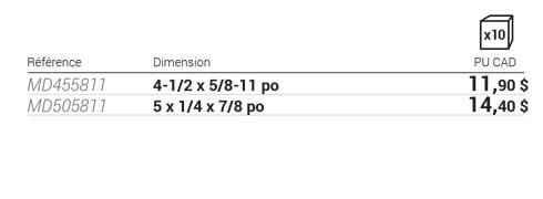 Meules de décapage type 27 DELTA CARB tableau de données