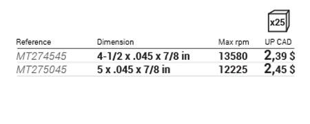 Type 27 cutting wheels ALPHA CUT 27 data table