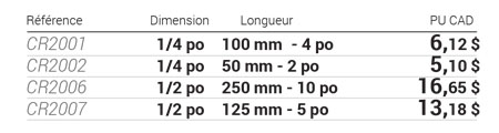 Rallonges carrées 1/4 et 1/2 po tableau de données